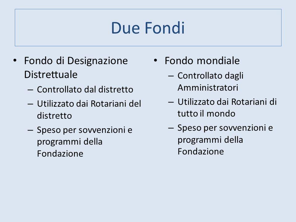 Due Fondi Fondo di Designazione Distrettuale – Controllato dal distretto – Utilizzato dai Rotariani del distretto – Speso per sovvenzioni e programmi