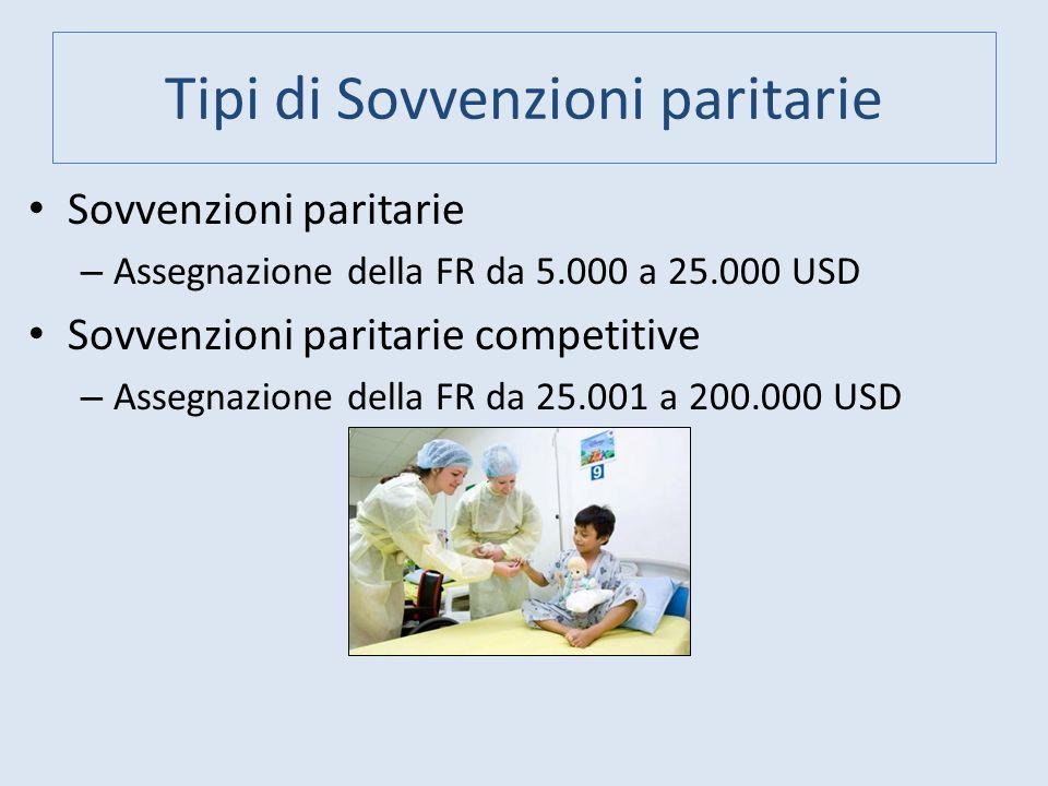 Tipi di Sovvenzioni paritarie Sovvenzioni paritarie – Assegnazione della FR da 5.000 a 25.000 USD Sovvenzioni paritarie competitive – Assegnazione del