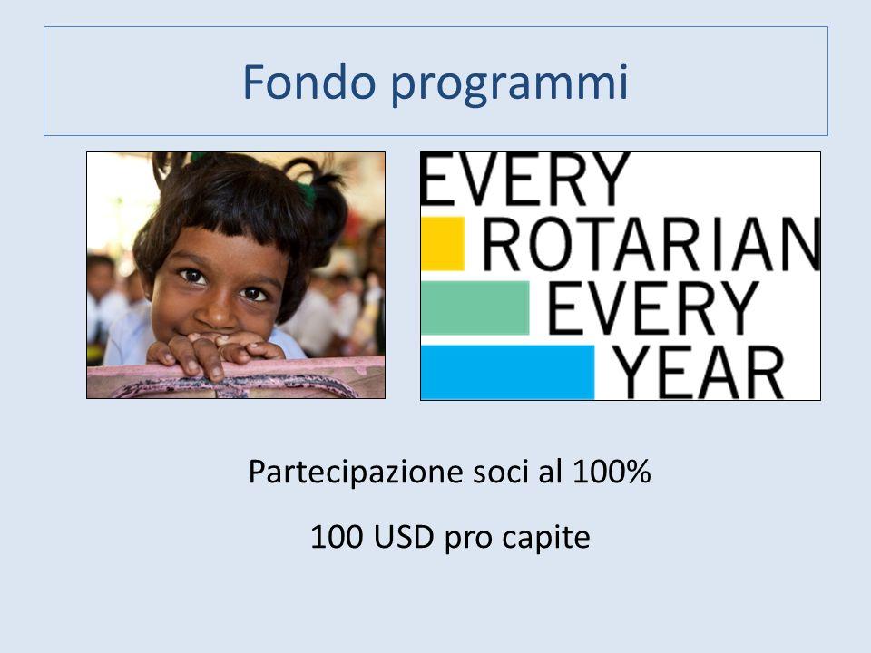 Partecipazione soci al 100% 100 USD pro capite Fondo programmi