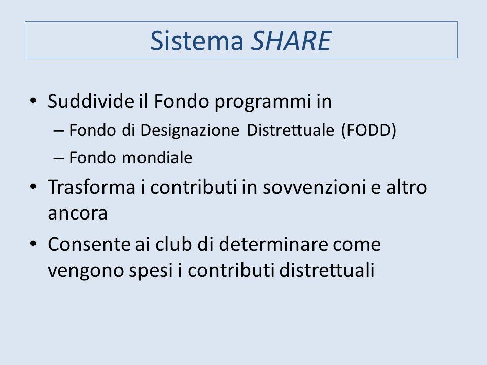 Sistema SHARE Suddivide il Fondo programmi in – Fondo di Designazione Distrettuale (FODD) – Fondo mondiale Trasforma i contributi in sovvenzioni e alt