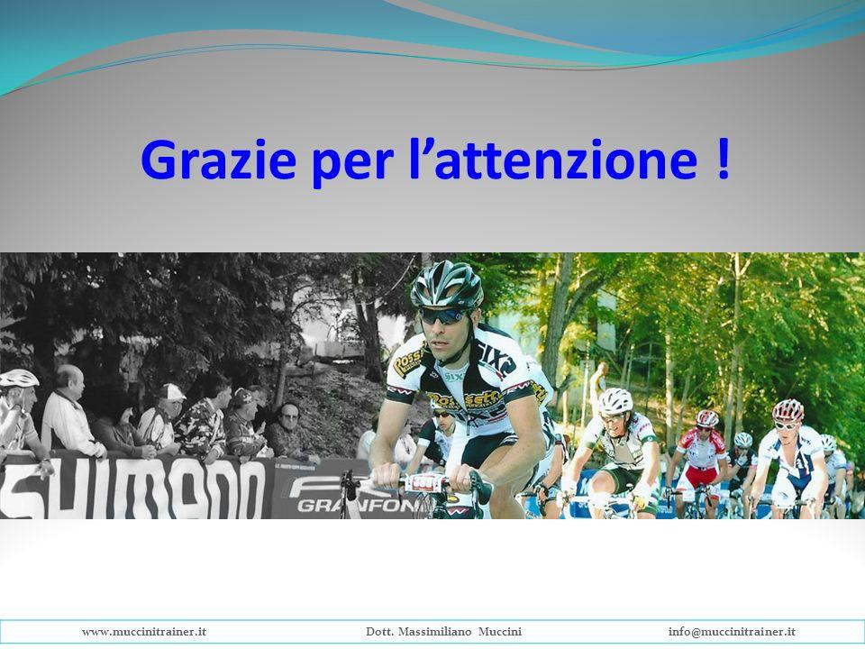 Grazie per lattenzione ! www.muccinitrainer.itDott. Massimiliano Mucciniinfo@muccinitrainer.it