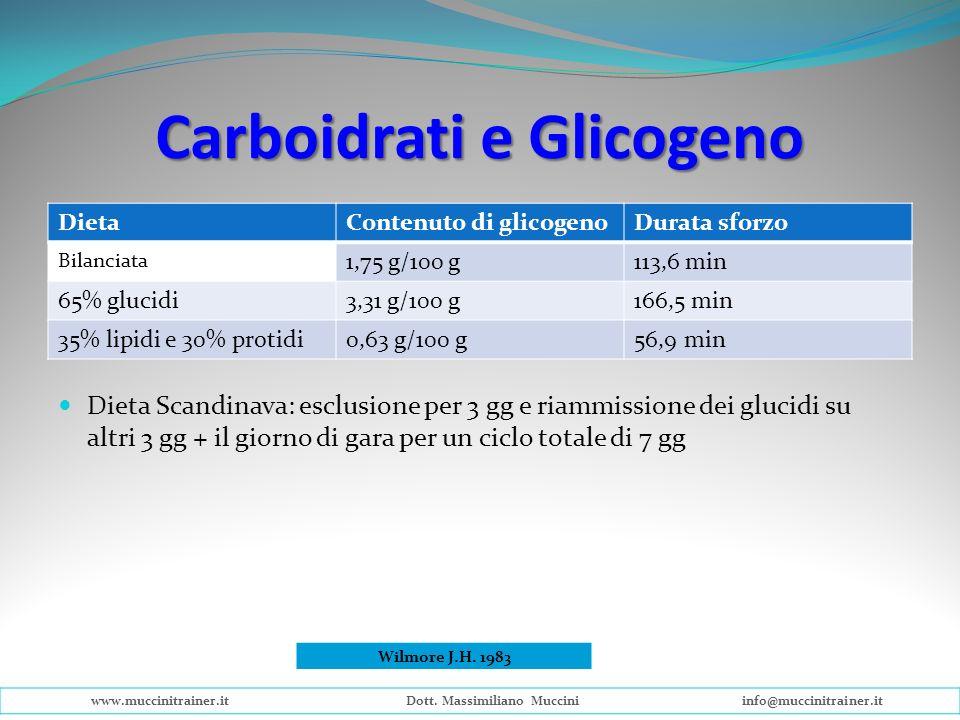 Carboidrati e Glicogeno DietaContenuto di glicogenoDurata sforzo Bilanciata 1,75 g/100 g113,6 min 65% glucidi3,31 g/100 g166,5 min 35% lipidi e 30% pr