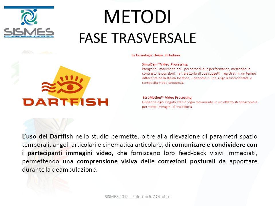 METODI FASE TRASVERSALE SISMES 2012 - Palermo 5-7 Ottobre Le tecnologie chiave includono: SimulCamVideo Processing: Paragona i movimenti ed il percors