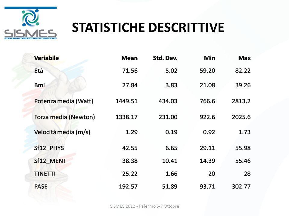 STATISTICHE DESCRITTIVE SISMES 2012 - Palermo 5-7 Ottobre
