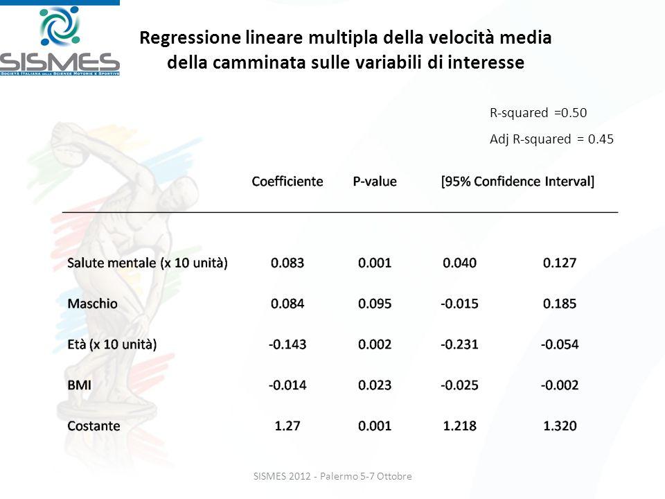 Regressione lineare multipla della velocità media della camminata sulle variabili di interesse SISMES 2012 - Palermo 5-7 Ottobre R-squared =0.50 Adj R