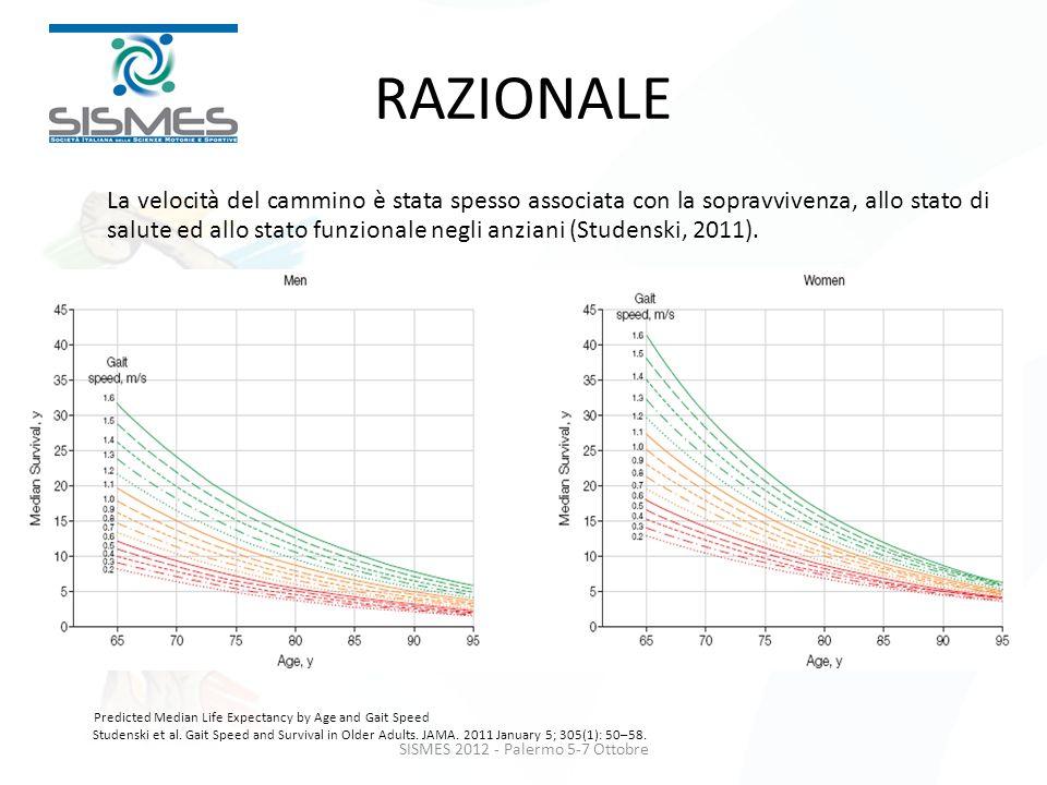 RAZIONALE La velocità del cammino è stata spesso associata con la sopravvivenza, allo stato di salute ed allo stato funzionale negli anziani (Studensk