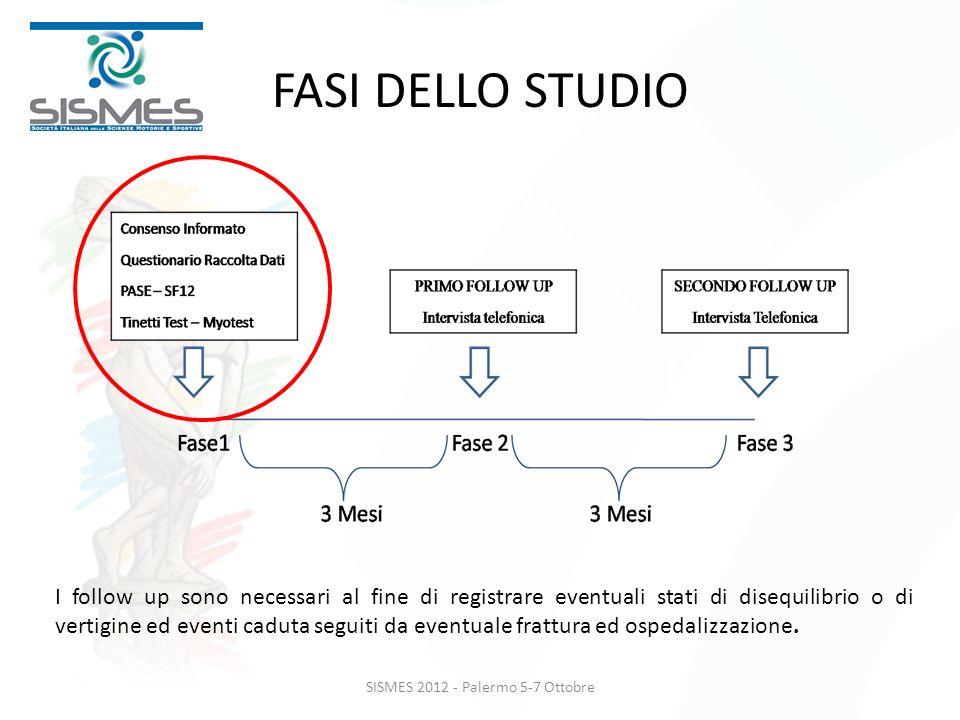 SISMES 2012 - Palermo 5-7 Ottobre I follow up sono necessari al fine di registrare eventuali stati di disequilibrio o di vertigine ed eventi caduta se