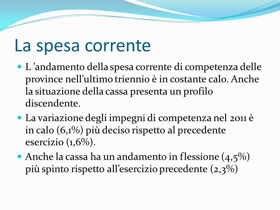 La spesa corrente L andamento della spesa corrente di competenza delle province nellultimo triennio è in costante calo. Anche la situazione della cass