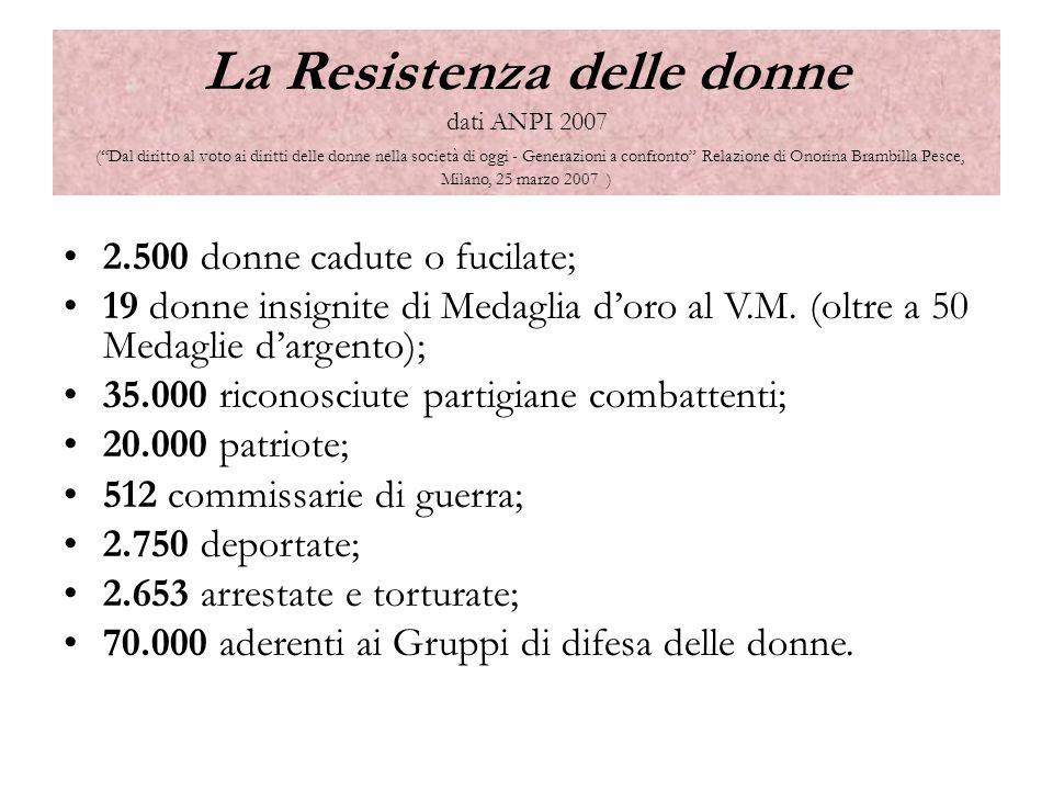 La Resistenza delle donne dati ANPI 2007 (Dal diritto al voto ai diritti delle donne nella società di oggi - Generazioni a confronto Relazione di Onor