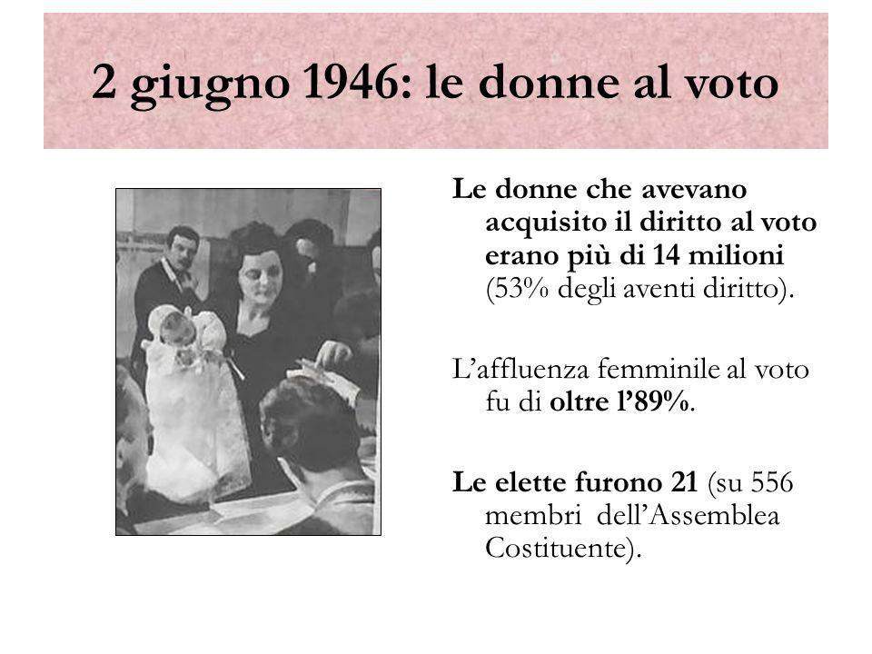 2 giugno 1946: le donne al voto Le donne che avevano acquisito il diritto al voto erano più di 14 milioni (53% degli aventi diritto). Laffluenza femmi