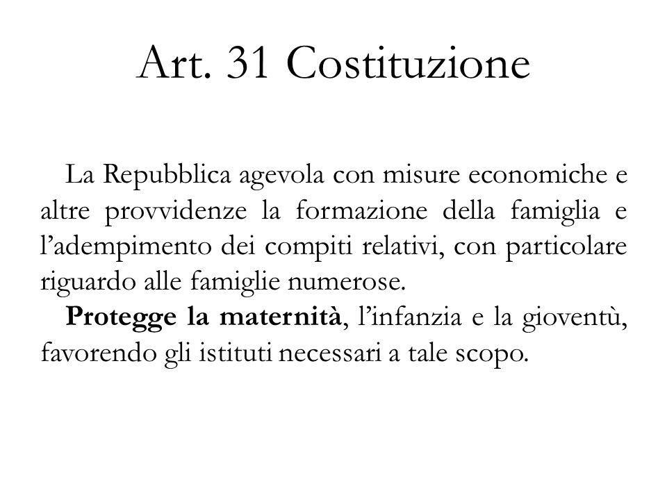 Art. 31 Costituzione La Repubblica agevola con misure economiche e altre provvidenze la formazione della famiglia e ladempimento dei compiti relativi,