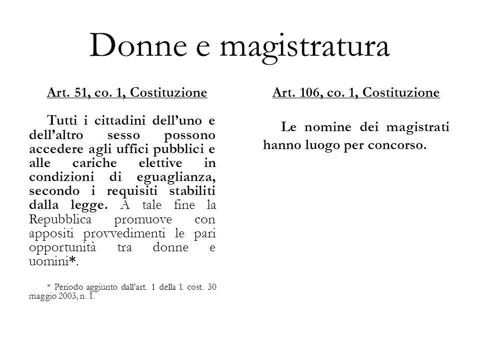 Donne e magistratura Art. 51, co. 1, Costituzione Tutti i cittadini delluno e dellaltro sesso possono accedere agli uffici pubblici e alle cariche ele