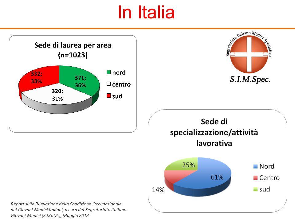 In Italia Report sulla Rilevazione della Condizione Occupazionale dei Giovani Medici Italiani, a cura del Segretariato Italiano Giovani Medici (S.I.G.