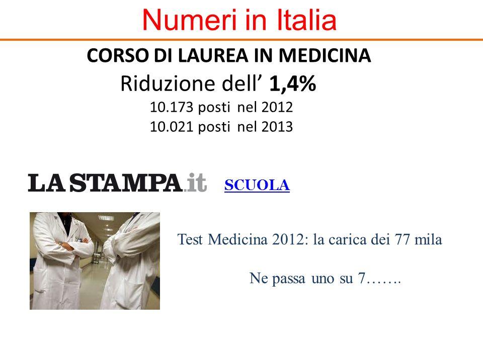 Numeri in Italia Riduzione dell 1,4% 10.173 posti nel 2012 10.021 posti nel 2013 CORSO DI LAUREA IN MEDICINA Test Medicina 2012: la carica dei 77 mila