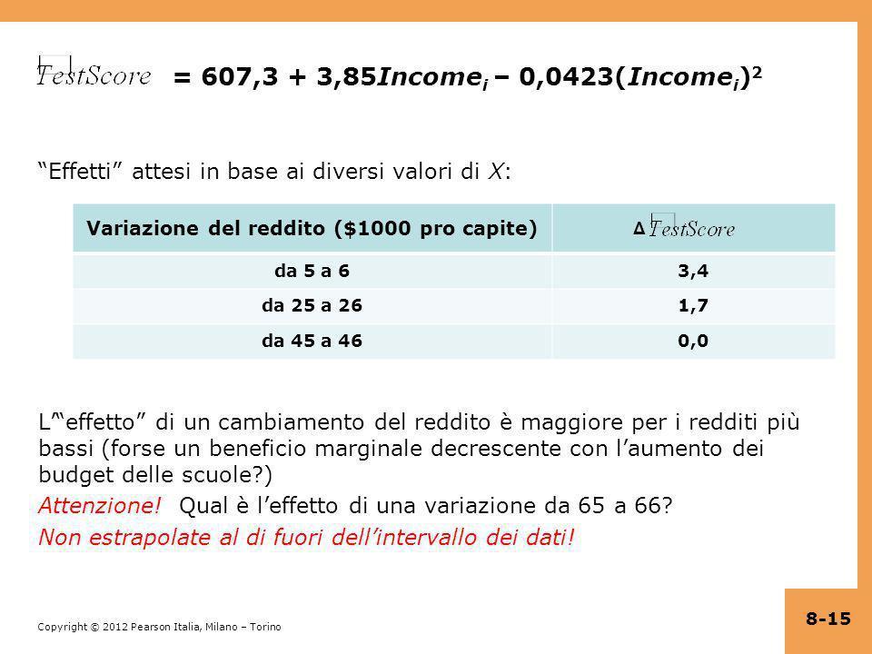Copyright © 2012 Pearson Italia, Milano – Torino = 607,3 + 3,85Income i – 0,0423(Income i ) 2 Effetti attesi in base ai diversi valori di X: Leffetto
