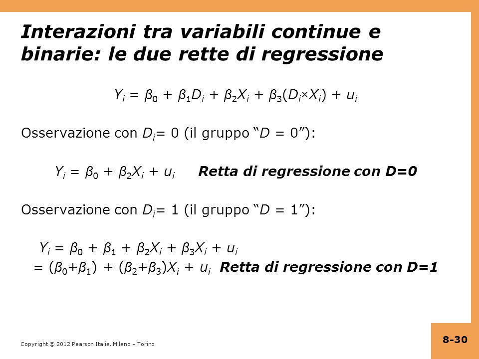 Copyright © 2012 Pearson Italia, Milano – Torino Interazioni tra variabili continue e binarie: le due rette di regressione Y i = β 0 + β 1 D i + β 2 X