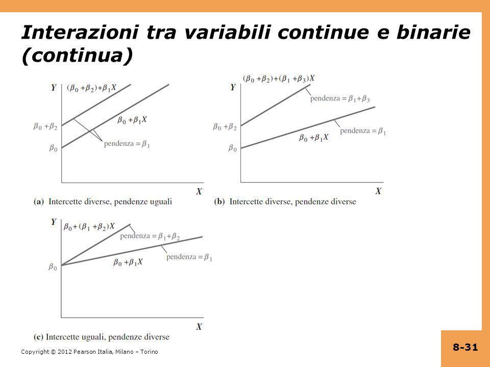 Copyright © 2012 Pearson Italia, Milano – Torino Interazioni tra variabili continue e binarie (continua) 8-31