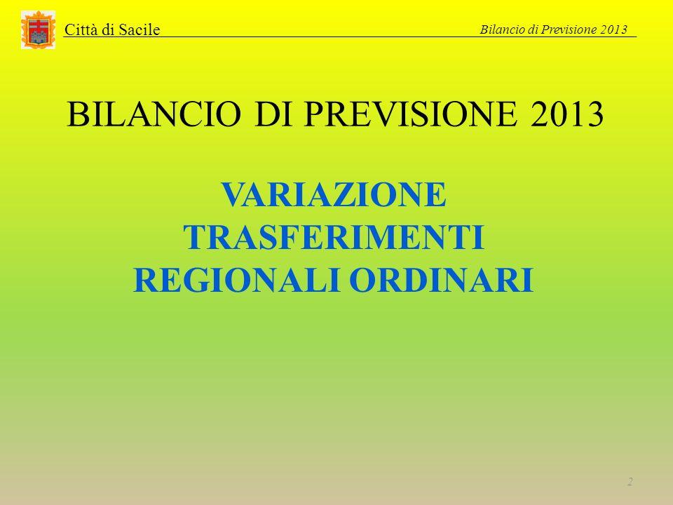 BILANCIO DI PREVISIONE 2013 Città di Sacile VARIAZIONE TRASFERIMENTI REGIONALI ORDINARI Bilancio di Previsione 2013 2