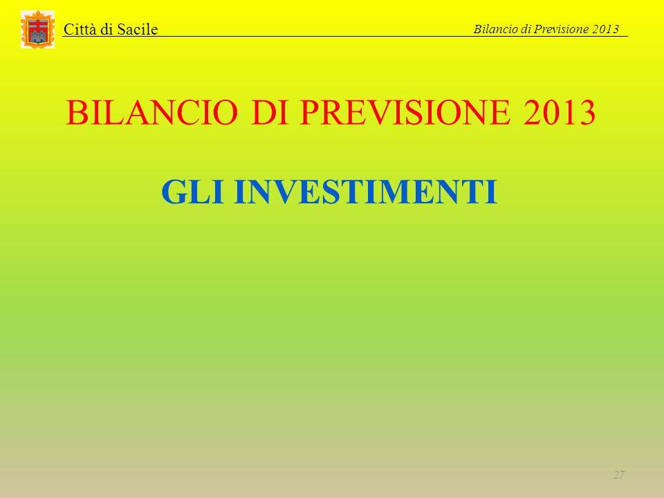 BILANCIO DI PREVISIONE 2013 Città di Sacile GLI INVESTIMENTI Bilancio di Previsione 2013 27