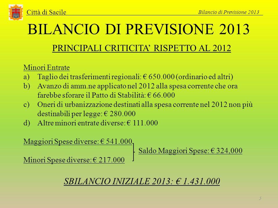 Città di Sacile Bilancio di Previsione 2013 26 dati in migliaia di euro