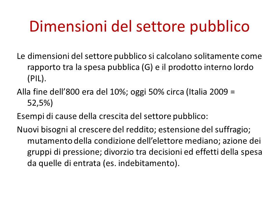 Dimensioni del settore pubblico Le dimensioni del settore pubblico si calcolano solitamente come rapporto tra la spesa pubblica (G) e il prodotto interno lordo (PIL).