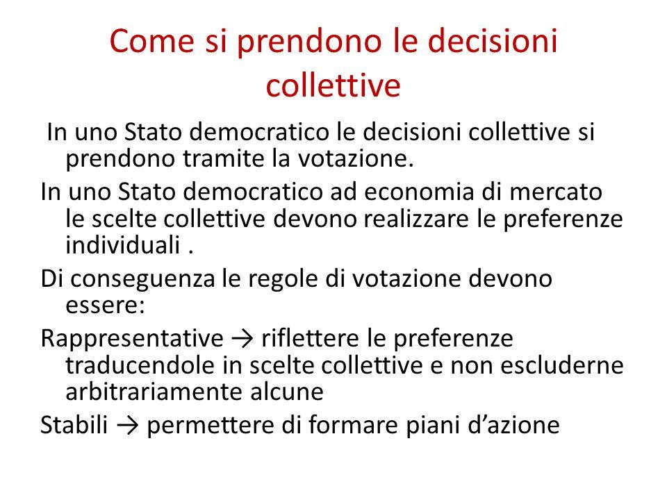 Come si prendono le decisioni collettive In uno Stato democratico le decisioni collettive si prendono tramite la votazione.