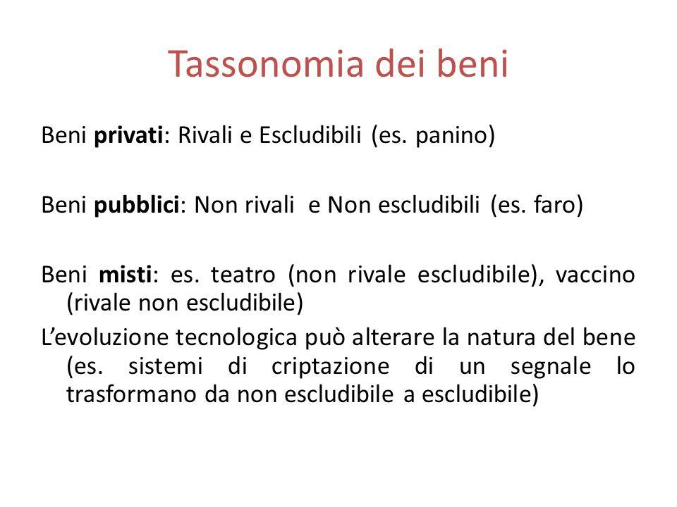 Tassonomia dei beni Beni privati: Rivali e Escludibili (es.