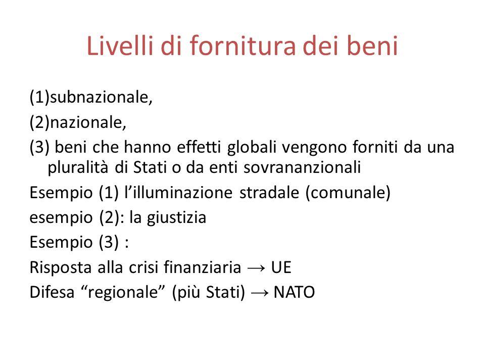 Livelli di fornitura dei beni (1)subnazionale, (2)nazionale, (3) beni che hanno effetti globali vengono forniti da una pluralità di Stati o da enti sovrananzionali Esempio (1) lilluminazione stradale (comunale) esempio (2): la giustizia Esempio (3) : Risposta alla crisi finanziaria UE Difesa regionale (più Stati) NATO