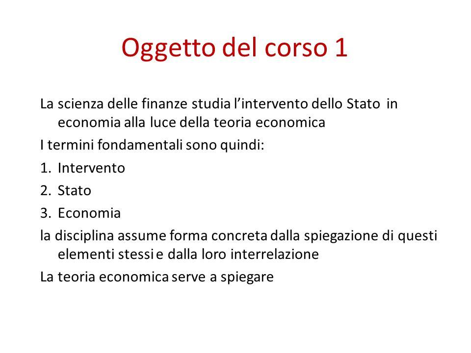 la votazione Obiettivi delle regole di decisione pubblica: a)Permettere di prendere una decisione b)Rappresentatività c)Stabilità