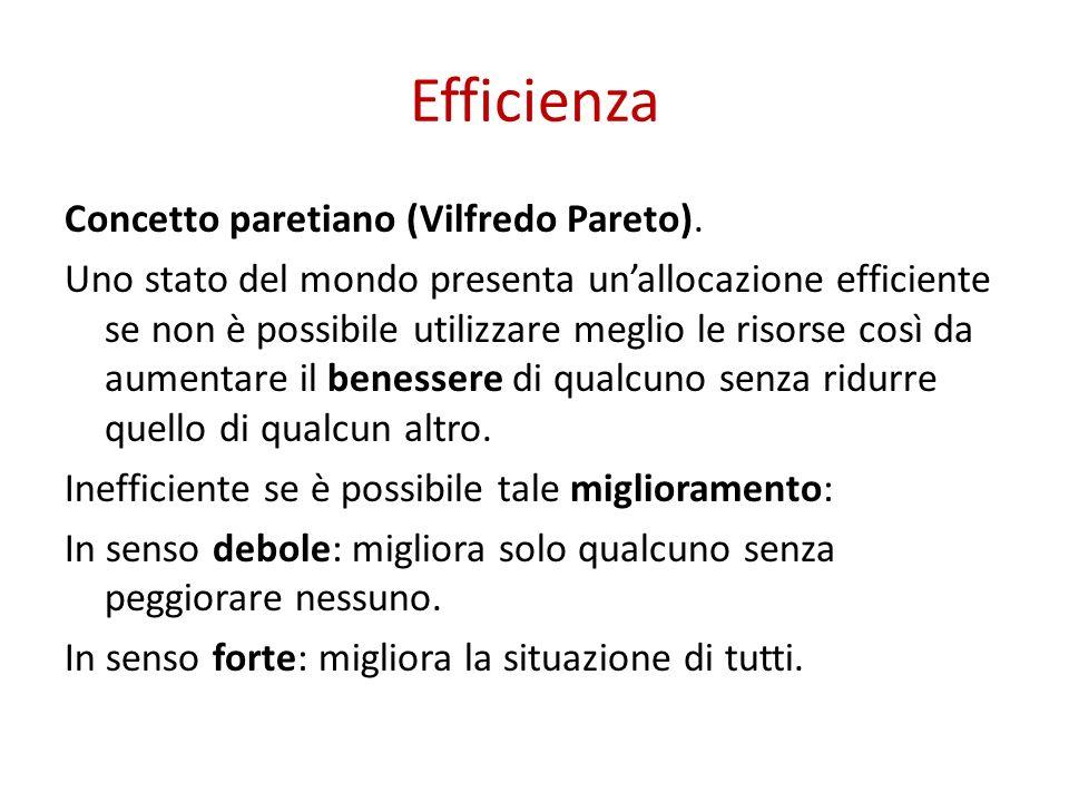 Efficienza Concetto paretiano (Vilfredo Pareto).