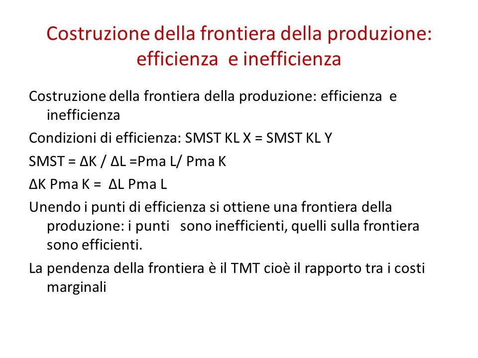 Costruzione della frontiera della produzione: efficienza e inefficienza Condizioni di efficienza: SMST KL X = SMST KL Y SMST = ΔK / ΔL =Pma L/ Pma K ΔK Pma K = ΔL Pma L Unendo i punti di efficienza si ottiene una frontiera della produzione: i punti sono inefficienti, quelli sulla frontiera sono efficienti.