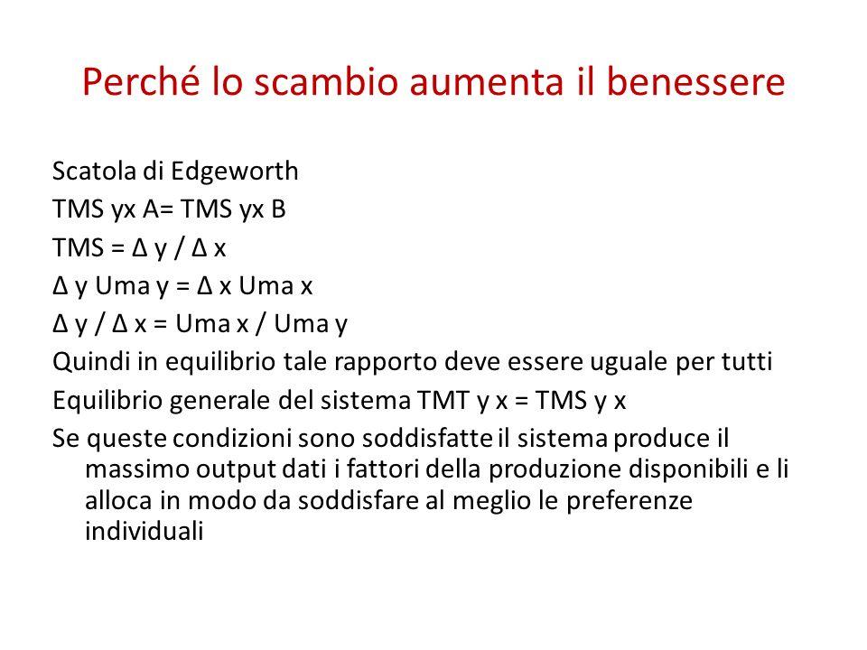Perché lo scambio aumenta il benessere Scatola di Edgeworth TMS yx A= TMS yx B TMS = Δ y / Δ x Δ y Uma y = Δ x Uma x Δ y / Δ x = Uma x / Uma y Quindi in equilibrio tale rapporto deve essere uguale per tutti Equilibrio generale del sistema TMT y x = TMS y x Se queste condizioni sono soddisfatte il sistema produce il massimo output dati i fattori della produzione disponibili e li alloca in modo da soddisfare al meglio le preferenze individuali