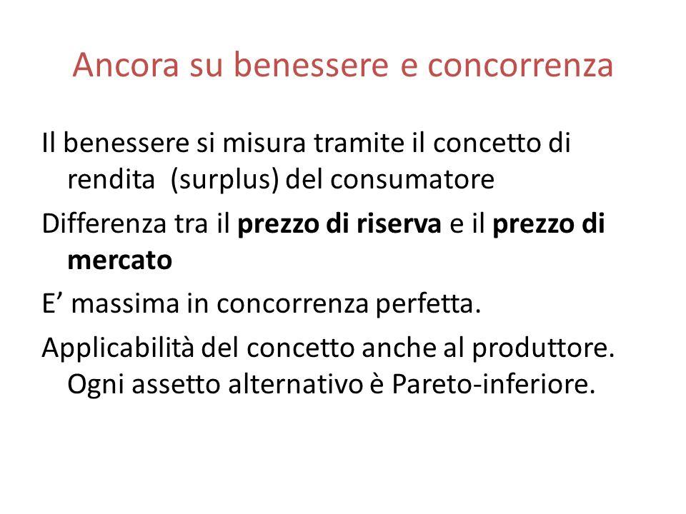 Ancora su benessere e concorrenza Il benessere si misura tramite il concetto di rendita (surplus) del consumatore Differenza tra il prezzo di riserva e il prezzo di mercato E massima in concorrenza perfetta.