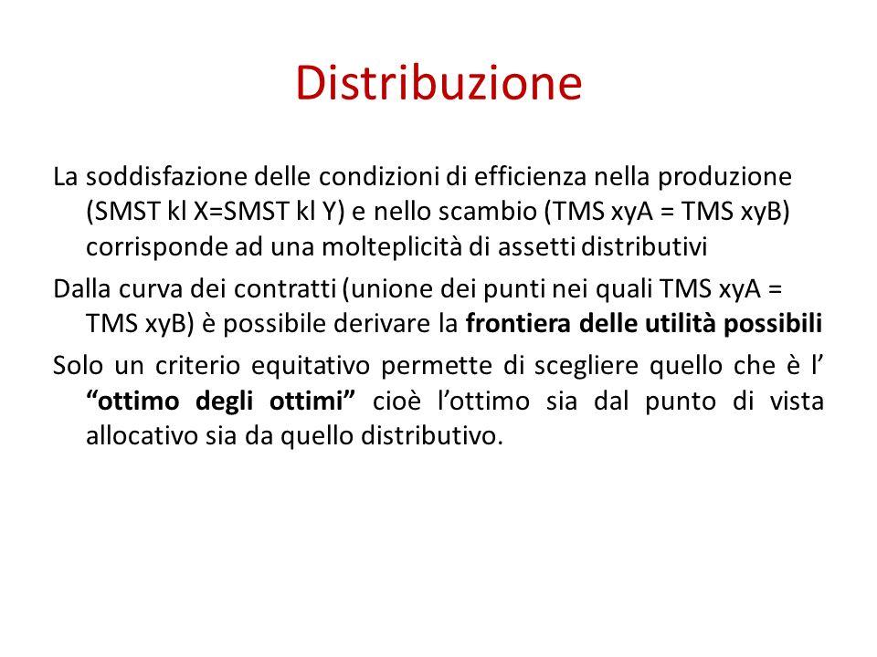 Distribuzione La soddisfazione delle condizioni di efficienza nella produzione (SMST kl X=SMST kl Y) e nello scambio (TMS xyA = TMS xyB) corrisponde ad una molteplicità di assetti distributivi Dalla curva dei contratti (unione dei punti nei quali TMS xyA = TMS xyB) è possibile derivare la frontiera delle utilità possibili Solo un criterio equitativo permette di scegliere quello che è l ottimo degli ottimi cioè lottimo sia dal punto di vista allocativo sia da quello distributivo.
