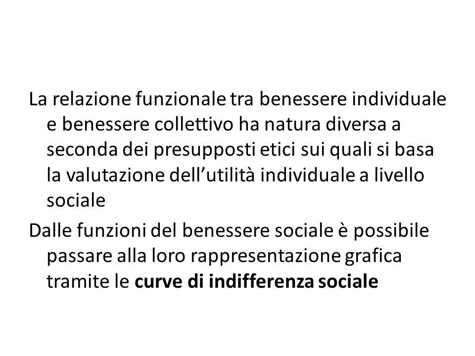 La relazione funzionale tra benessere individuale e benessere collettivo ha natura diversa a seconda dei presupposti etici sui quali si basa la valutazione dellutilità individuale a livello sociale Dalle funzioni del benessere sociale è possibile passare alla loro rappresentazione grafica tramite le curve di indifferenza sociale