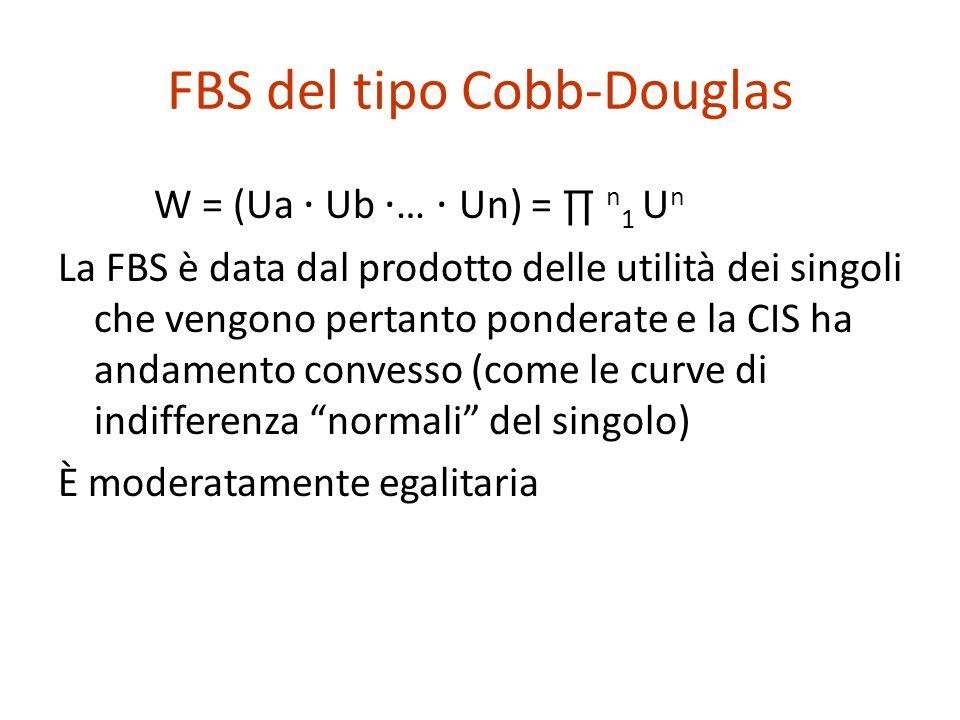 FBS del tipo Cobb-Douglas W = (Ua Ub … Un) = n 1 U n La FBS è data dal prodotto delle utilità dei singoli che vengono pertanto ponderate e la CIS ha andamento convesso (come le curve di indifferenza normali del singolo) È moderatamente egalitaria