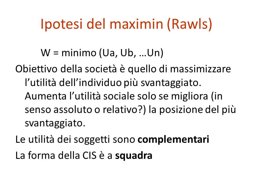 Ipotesi del maximin (Rawls) W = minimo (Ua, Ub, …Un) Obiettivo della società è quello di massimizzare lutilità dellindividuo più svantaggiato.