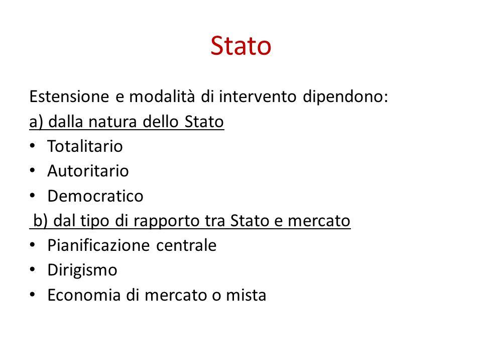 Stato Estensione e modalità di intervento dipendono: a) dalla natura dello Stato Totalitario Autoritario Democratico b) dal tipo di rapporto tra Stato e mercato Pianificazione centrale Dirigismo Economia di mercato o mista