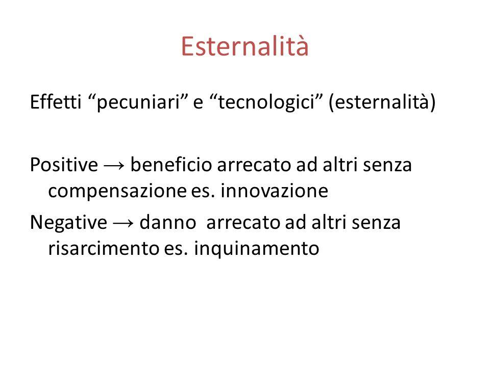 Esternalità Effetti pecuniari e tecnologici (esternalità) Positive beneficio arrecato ad altri senza compensazione es.