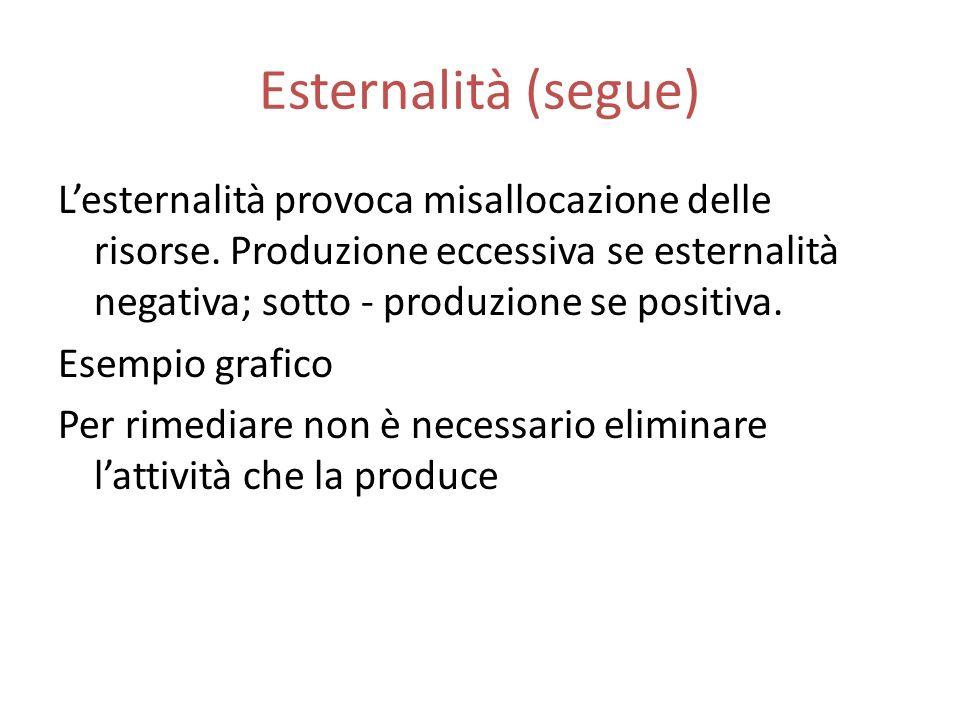 Esternalità (segue) Lesternalità provoca misallocazione delle risorse.