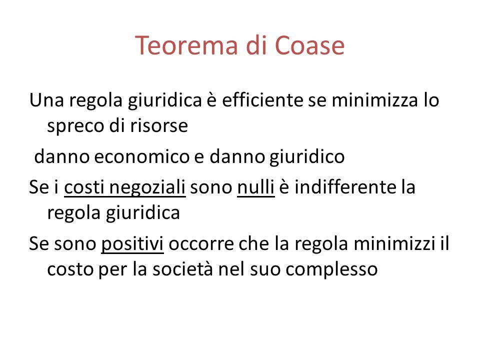 Teorema di Coase Una regola giuridica è efficiente se minimizza lo spreco di risorse danno economico e danno giuridico Se i costi negoziali sono nulli è indifferente la regola giuridica Se sono positivi occorre che la regola minimizzi il costo per la società nel suo complesso