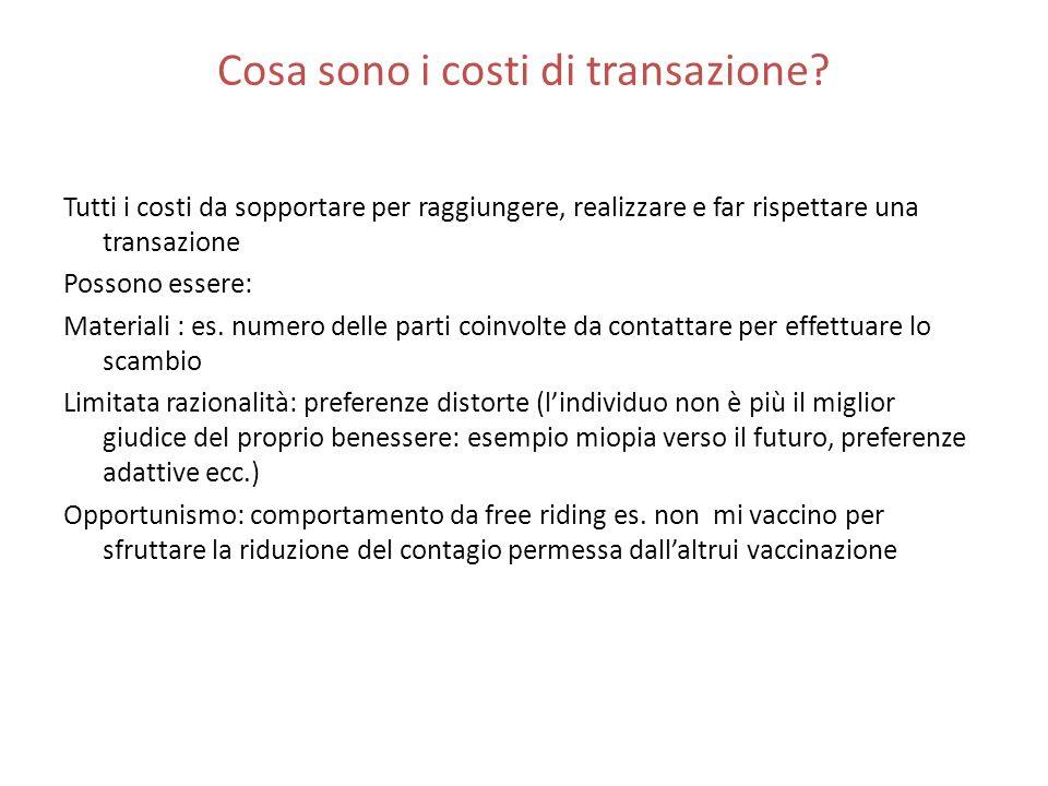 Cosa sono i costi di transazione.