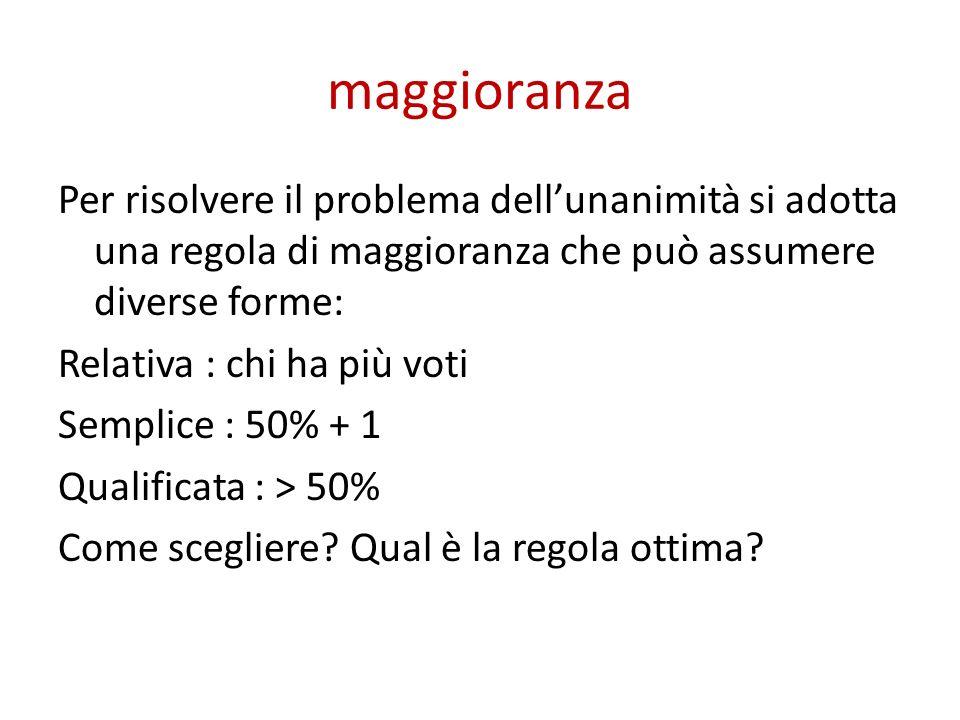 maggioranza Per risolvere il problema dellunanimità si adotta una regola di maggioranza che può assumere diverse forme: Relativa : chi ha più voti Semplice : 50% + 1 Qualificata : > 50% Come scegliere.