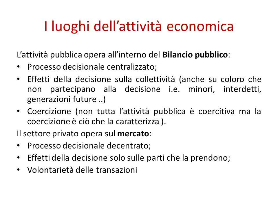 Rapporti Stato/ mercato Gerarchizzati: cè un vincolo di priorità a livello di costituzione economica (es.