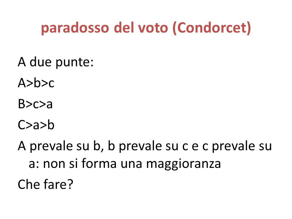 paradosso del voto (Condorcet) A due punte: A>b>c B>c>a C>a>b A prevale su b, b prevale su c e c prevale su a: non si forma una maggioranza Che fare?