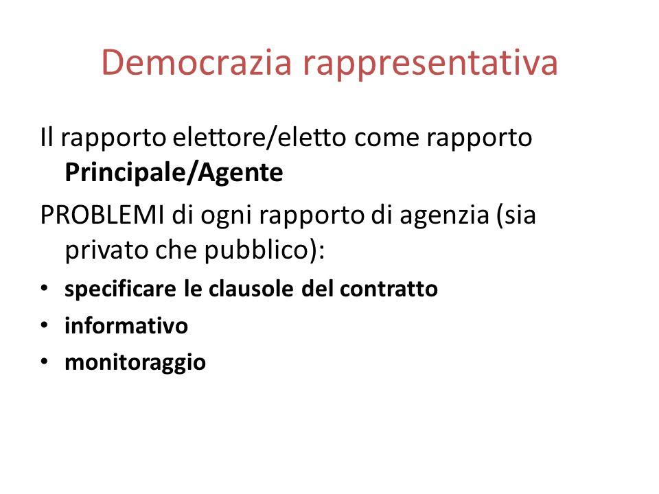 Democrazia rappresentativa Il rapporto elettore/eletto come rapporto Principale/Agente PROBLEMI di ogni rapporto di agenzia (sia privato che pubblico): specificare le clausole del contratto informativo monitoraggio