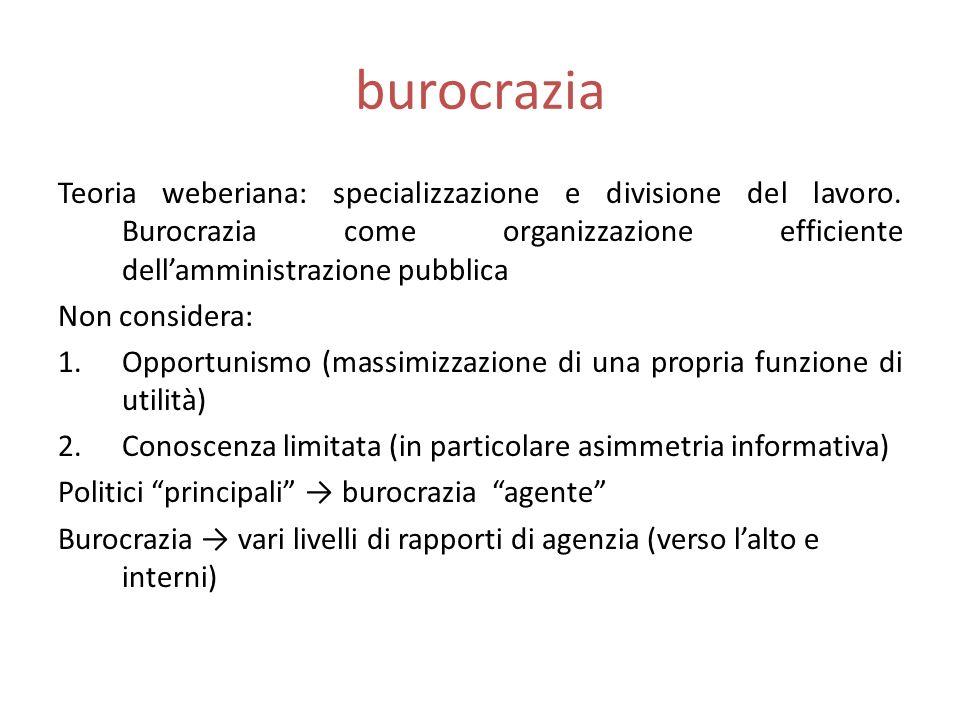 burocrazia Teoria weberiana: specializzazione e divisione del lavoro.