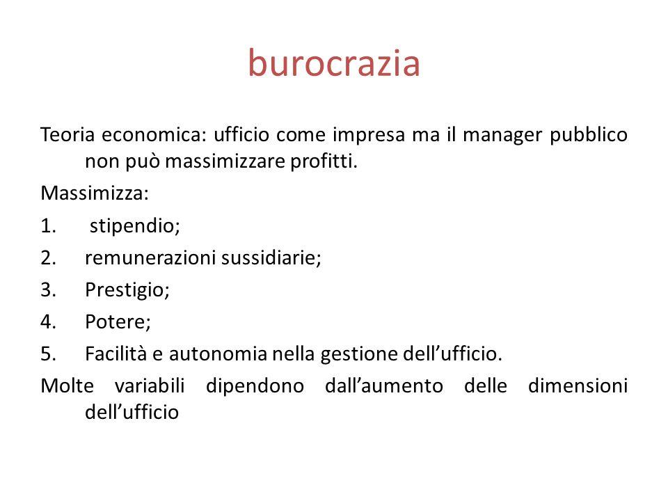burocrazia Teoria economica: ufficio come impresa ma il manager pubblico non può massimizzare profitti.