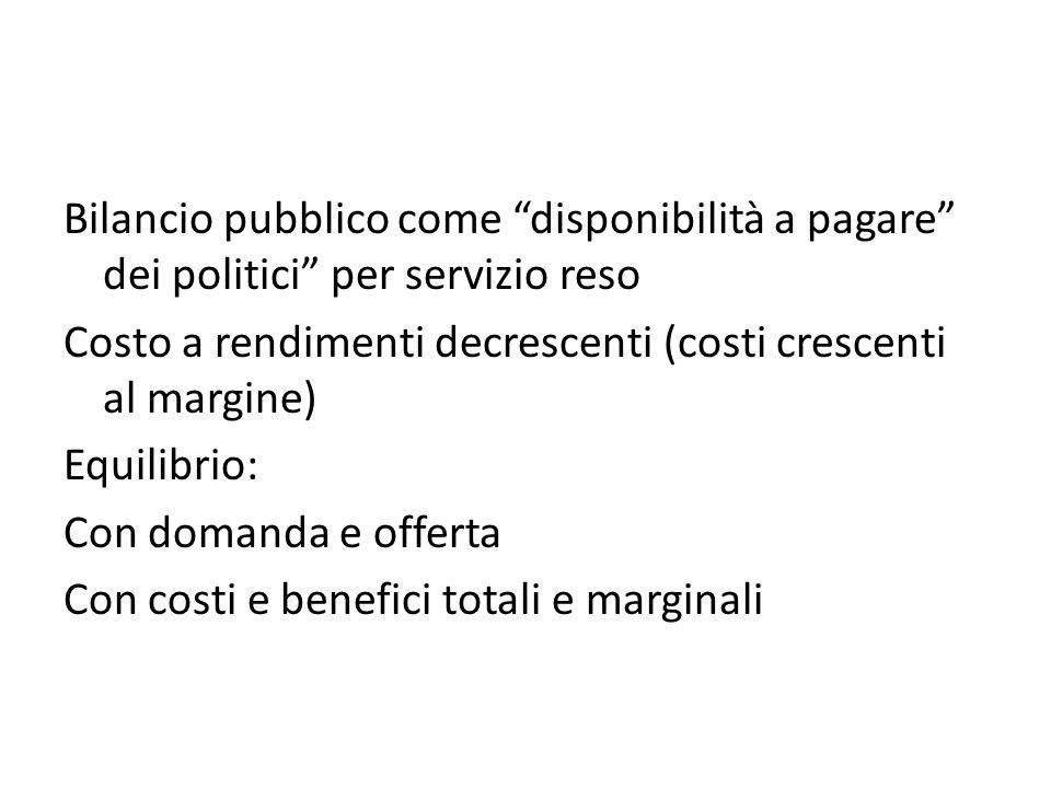 Bilancio pubblico come disponibilità a pagare dei politici per servizio reso Costo a rendimenti decrescenti (costi crescenti al margine) Equilibrio: Con domanda e offerta Con costi e benefici totali e marginali