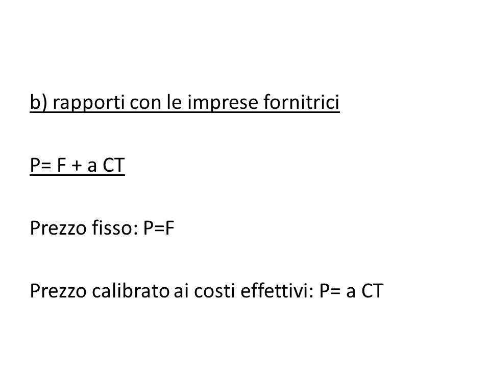 b) rapporti con le imprese fornitrici P= F + a CT Prezzo fisso: P=F Prezzo calibrato ai costi effettivi: P= a CT